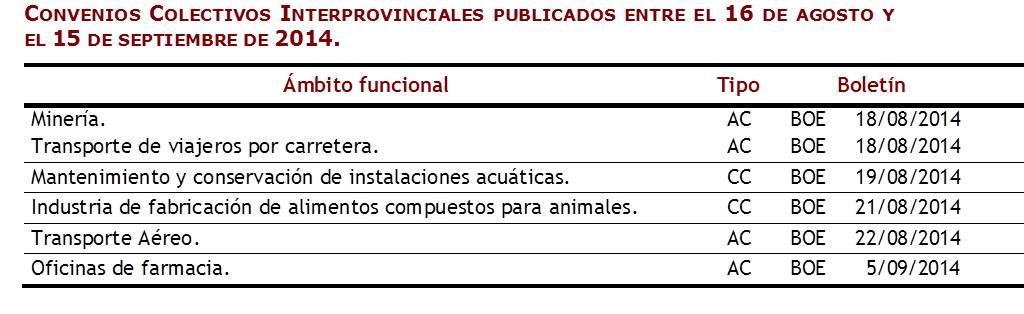 Convenios1