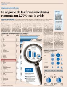 Noticia SFAI Spain ranking firma de servicios profesionales