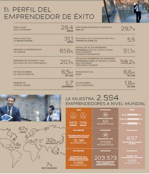 Perfil_emprendedor-BNP