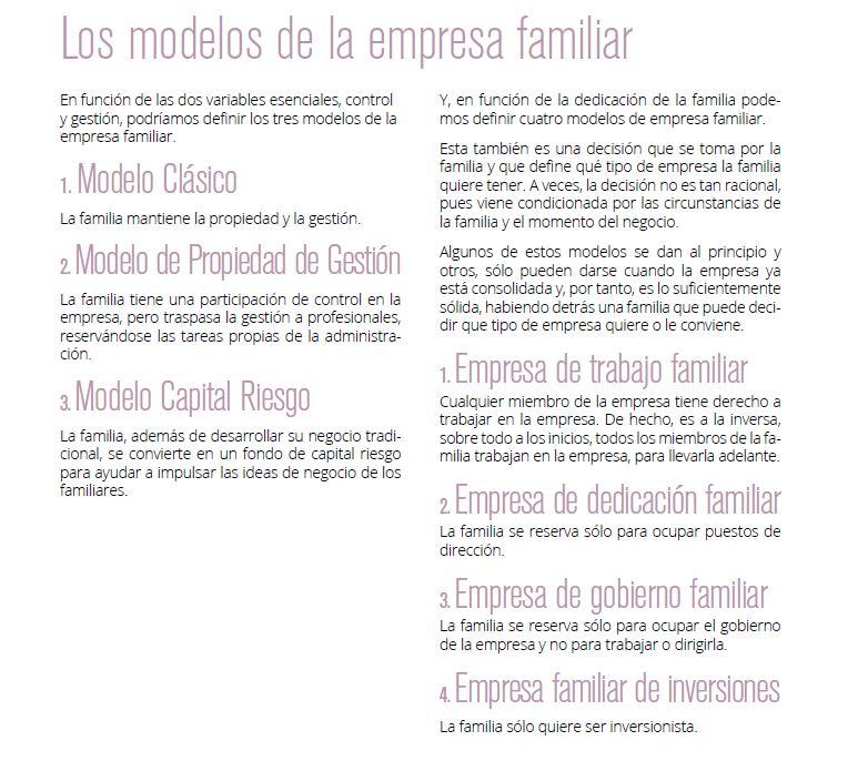 Los modelos de la empresa familiar